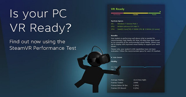 Testa se o teu PC está preparado para a realidade virtual