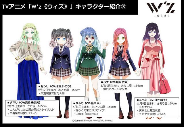 Adições ao elenco de W'z