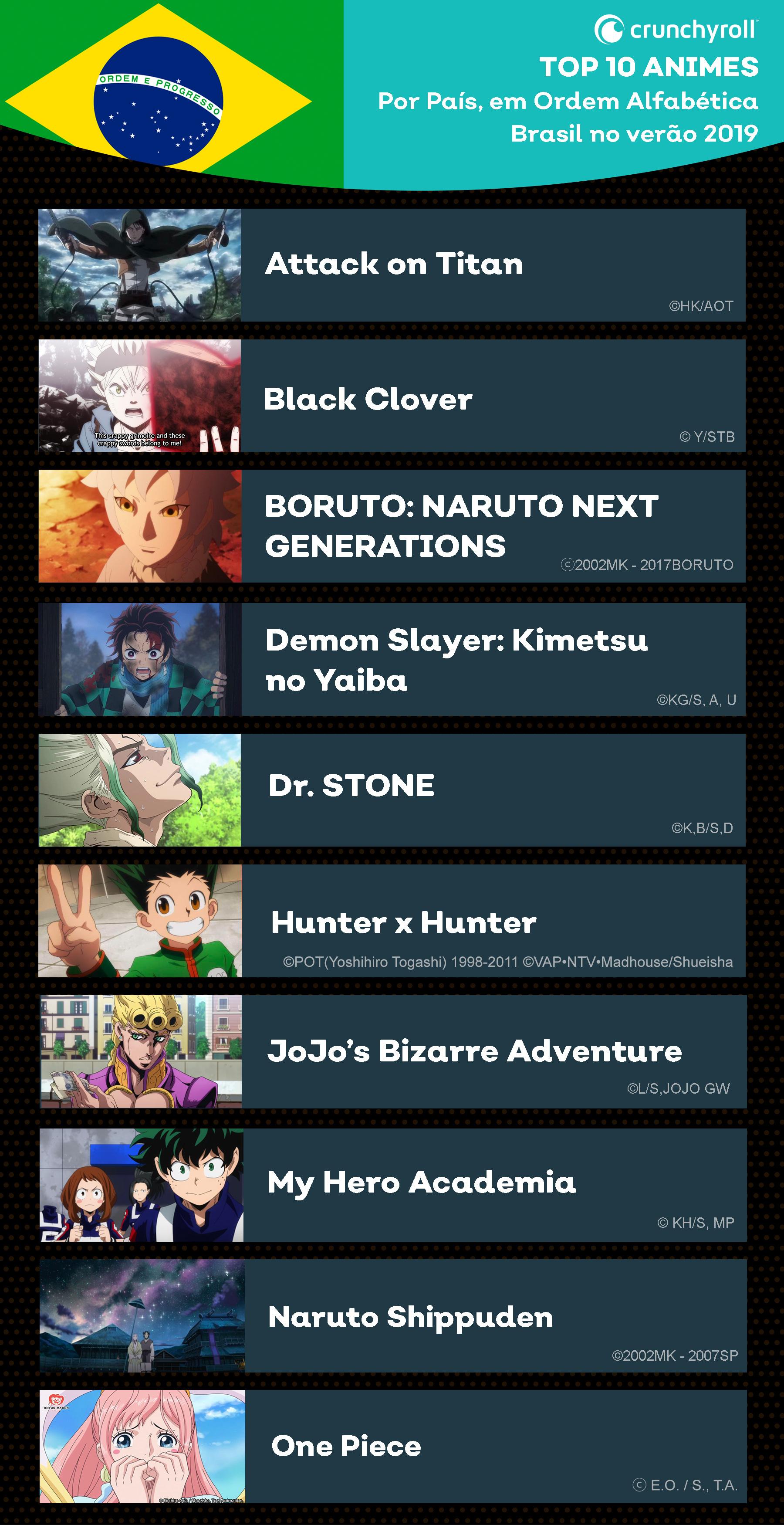 TOP 10 animes Verão 2019 no Brasil (Crunchyroll)