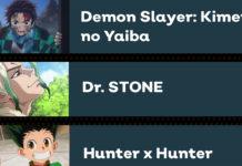 10 animes mais assistidos no Brasil na Crunchyroll na Temporada de Verão 2019